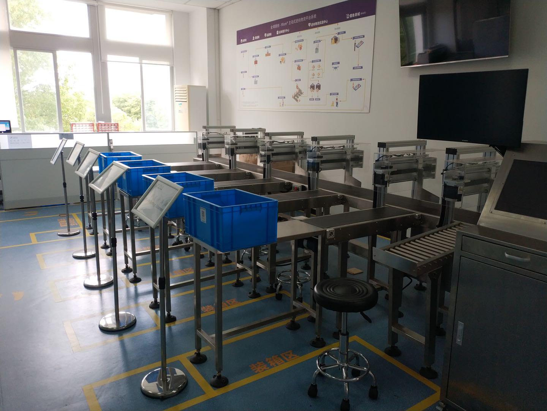 实验室整体照片2